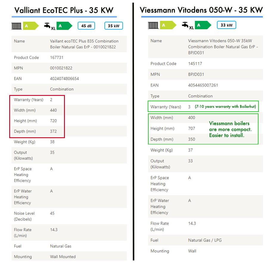 viessmann vs vaillant