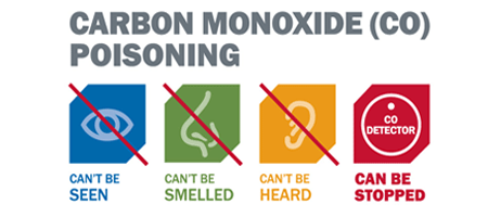 carbon monoxide poisoning, broken boilers