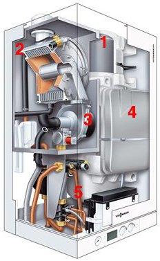 Storage Combi Boiler Components