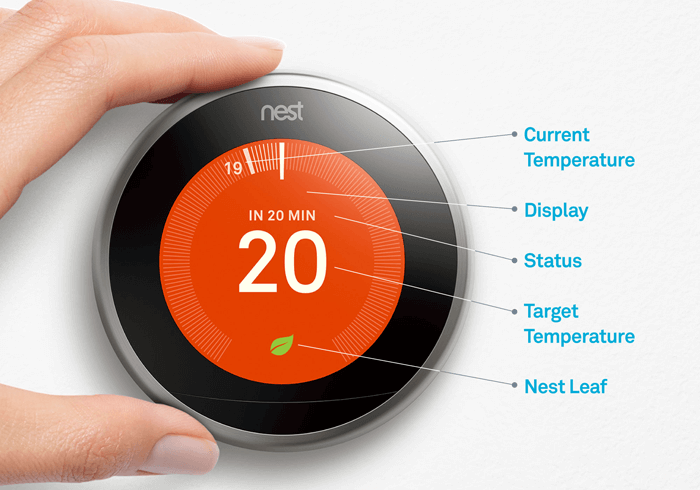 combi boiler efficiency nest thermostat