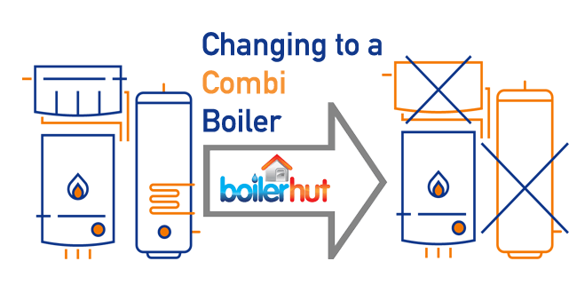 Changing to a Combi Boiler | Convert to Combi Boiler | Is it a good ...