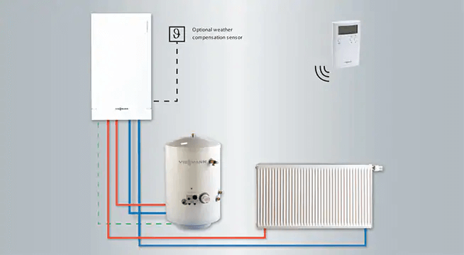 best boilers, viessmann system 4 pipe system