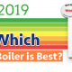 which boiler is best 2019