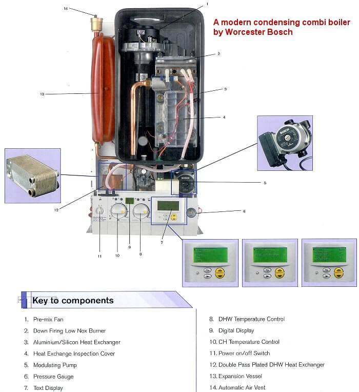 combi boiler reliability worcester bosch