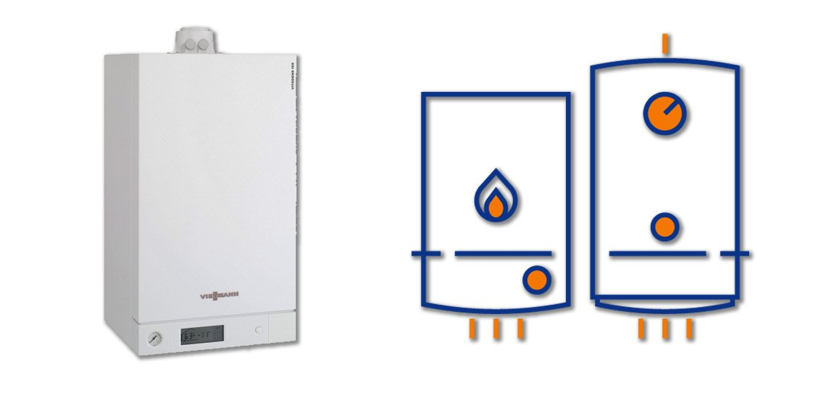 Cost of new system boiler