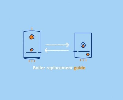 Combi boiler, system boiler