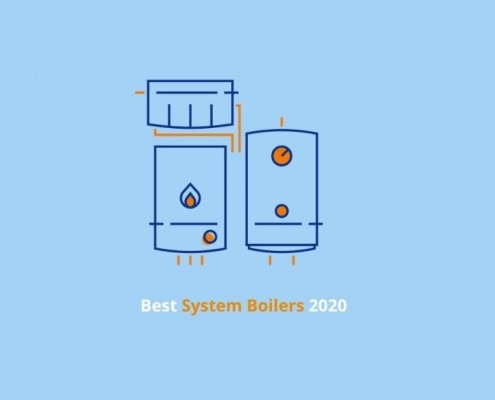 System boilers